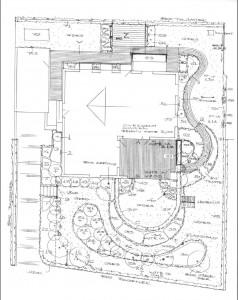 Planer til nye haver